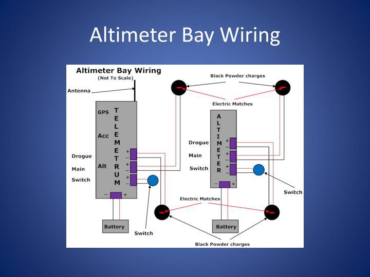 Altimeter Bay Wiring