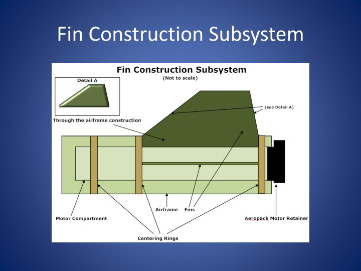 Fin Construction Subsystem