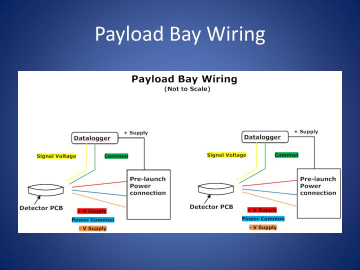 Payload Bay Wiring