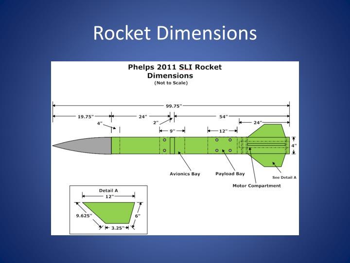 Rocket Dimensions