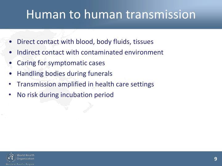 Human to human transmission