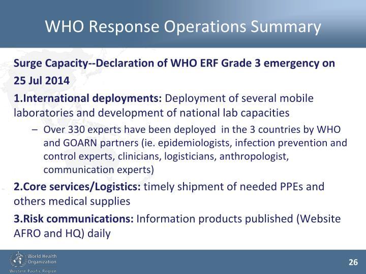 WHO Response Operations Summary