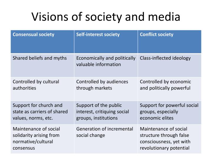 Visions of society and media
