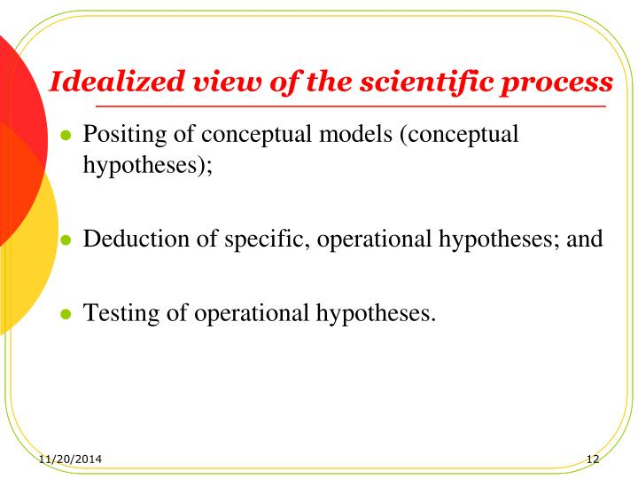 Idealized view of the scientific process