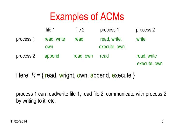 Examples of ACMs