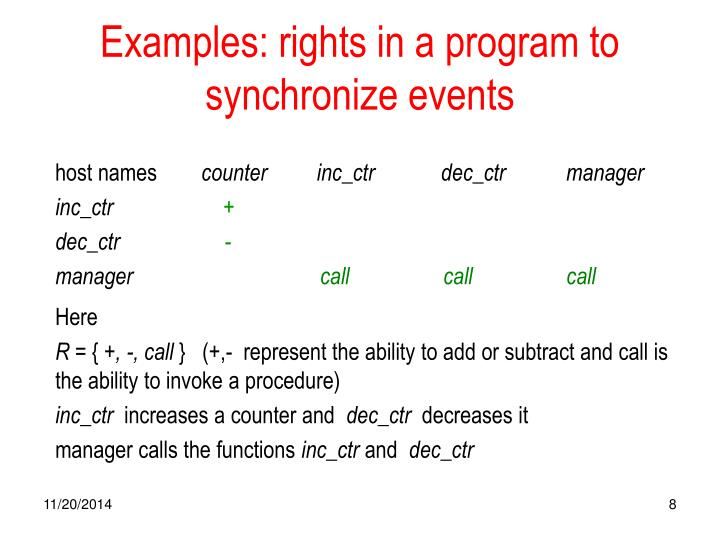 Examples: rights in a program to synchronize events