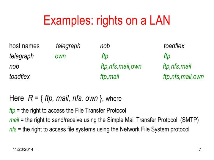Examples: rights on a LAN