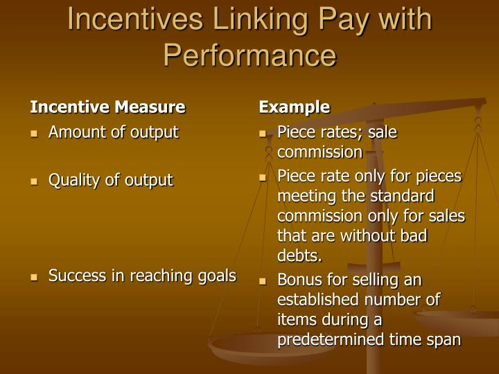 Incentives Linking Pay with Performance