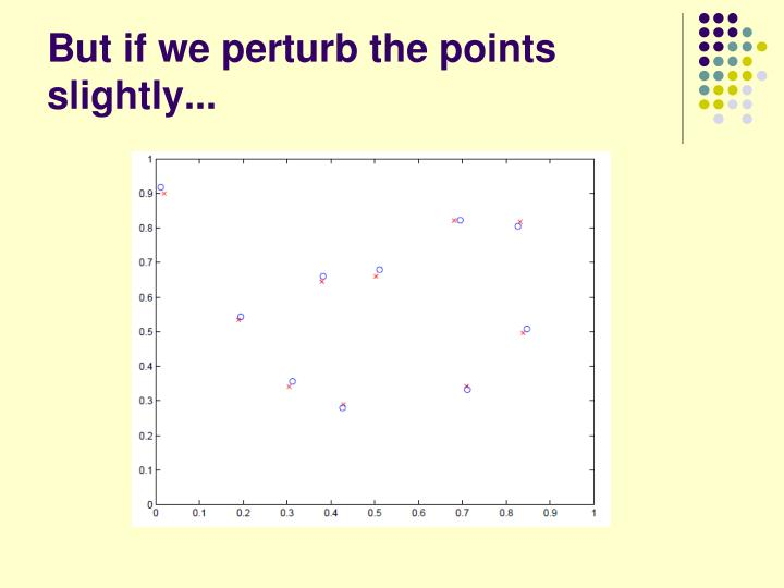 But if we perturb the points slightly...