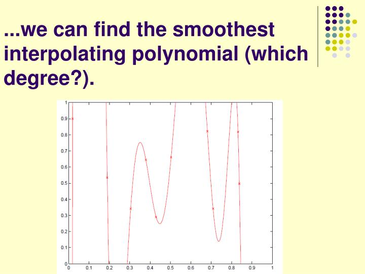 ...we can find the smoothest interpolating polynomial (which degree?).