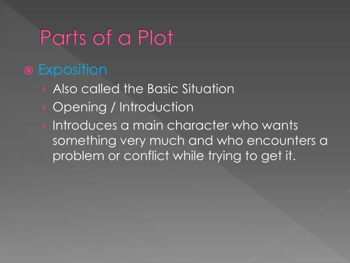 Parts of a Plot