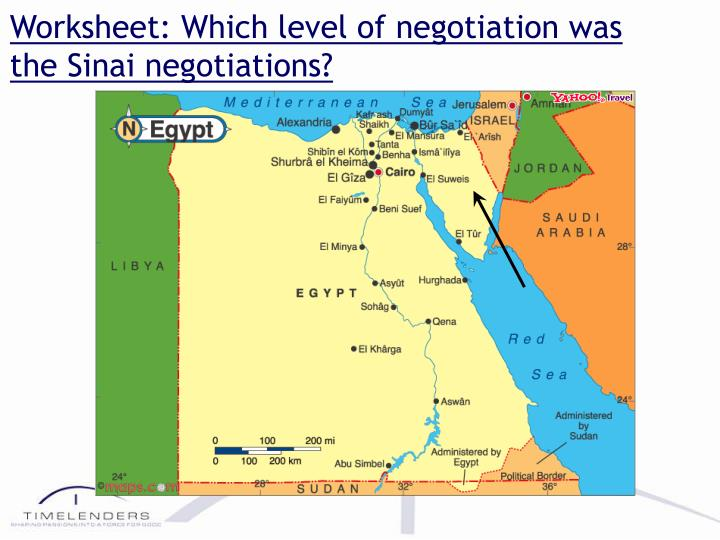 Worksheet: Which level of negotiation was the Sinai negotiations?