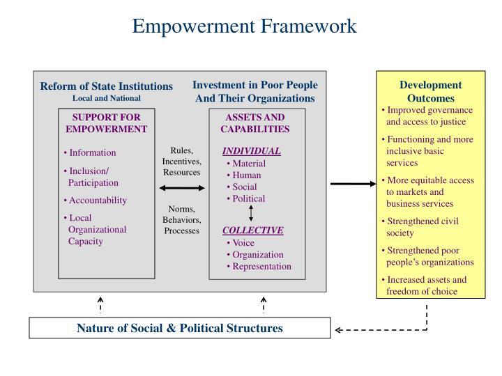 Empowerment Framework