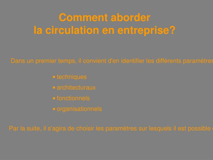 Comment aborder