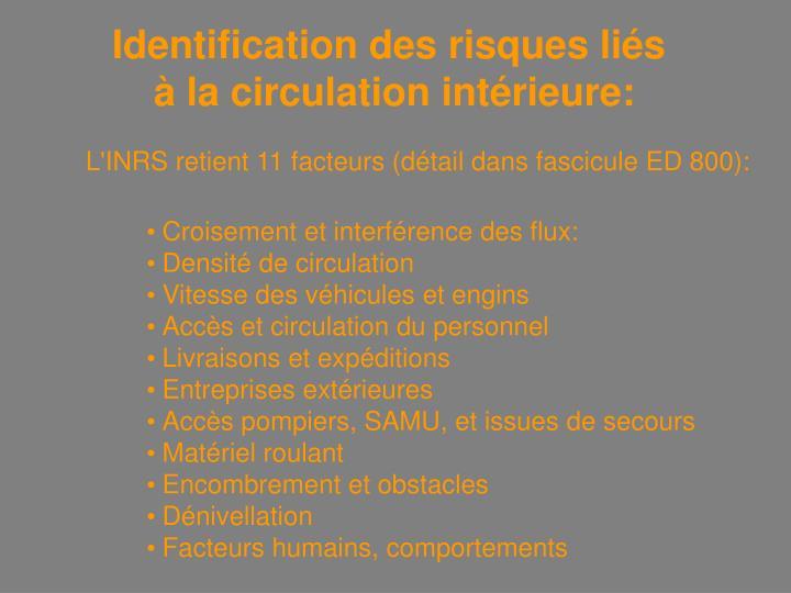 Identification des risques liés