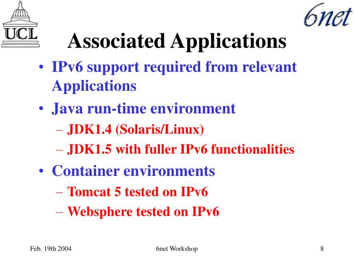 Associated Applications