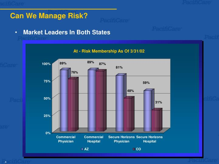 Can We Manage Risk?