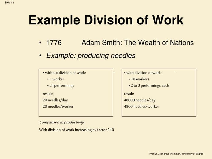 Example Division of Work