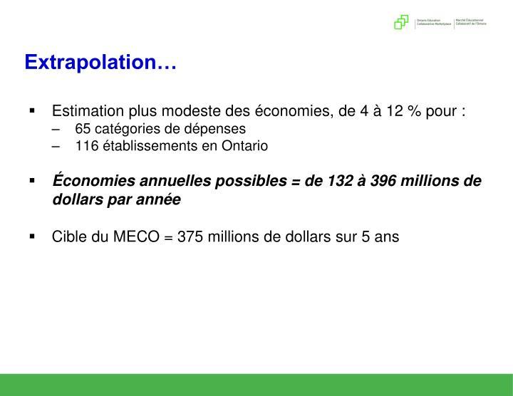 Extrapolation…