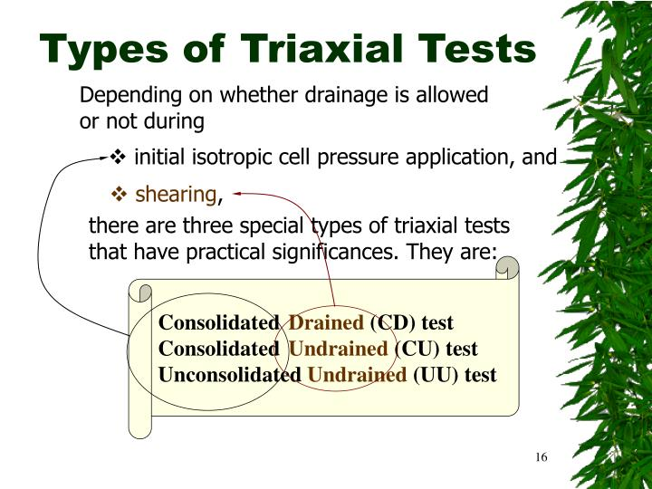 Types of Triaxial Tests