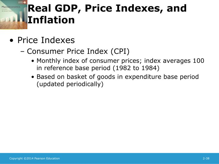 Real GDP, Price Indexes, and Inflation