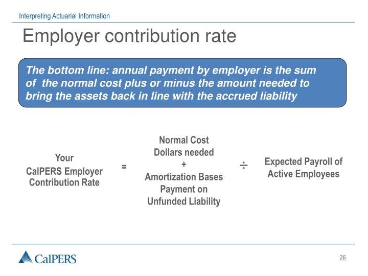Employer contribution rate