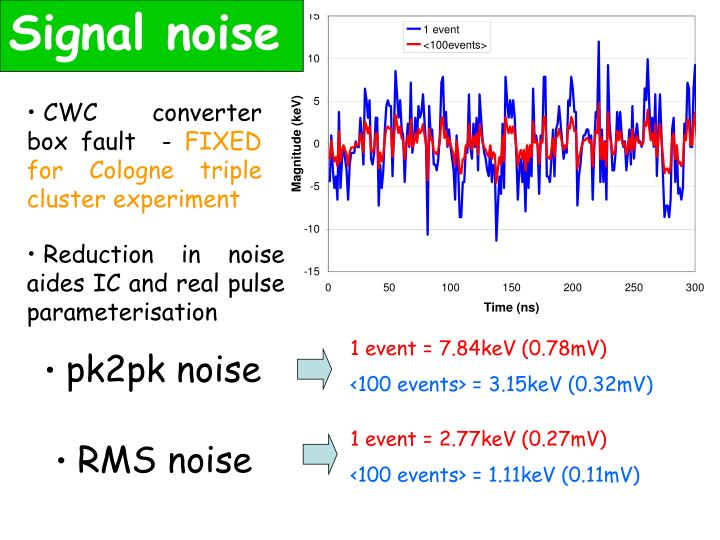 Signal noise