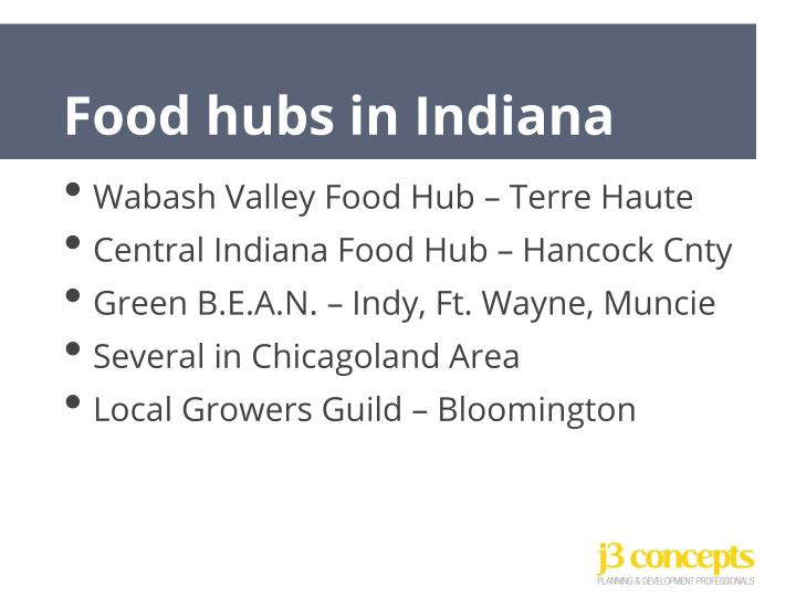 Food hubs in Indiana