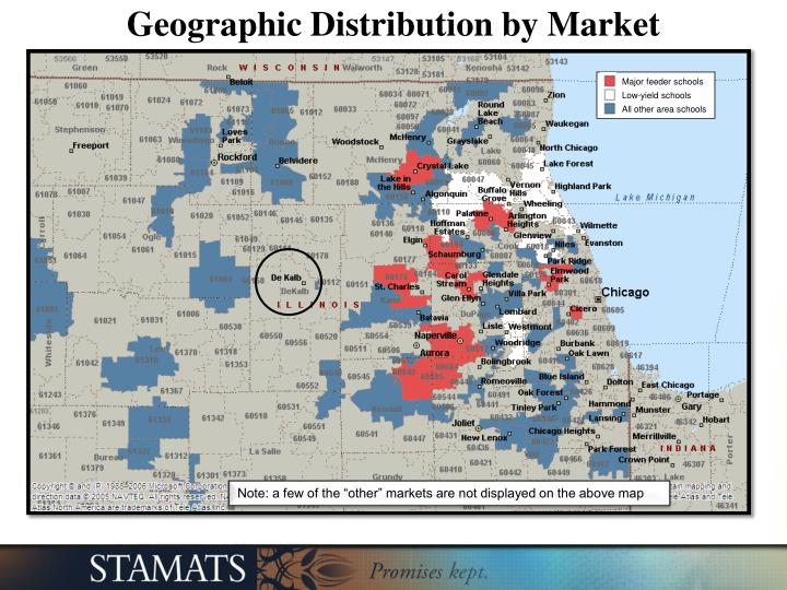 Geographic Distribution by Market