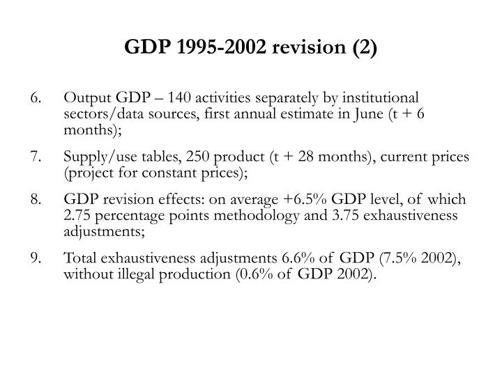 GDP 1995-2002 revision