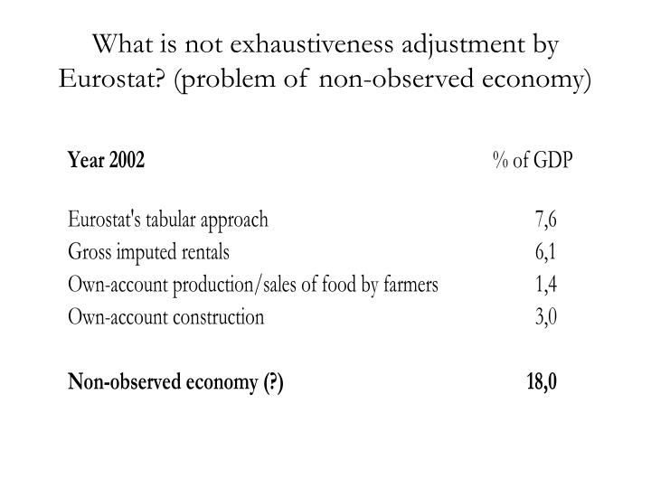 What is not exhaustiveness adjustment by Eurostat? (problem of non-observed economy)