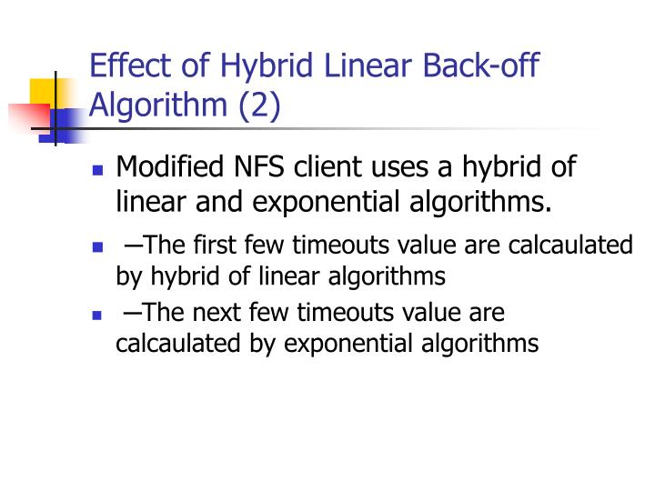 Effect of Hybrid Linear Back-off   Algorithm (2)