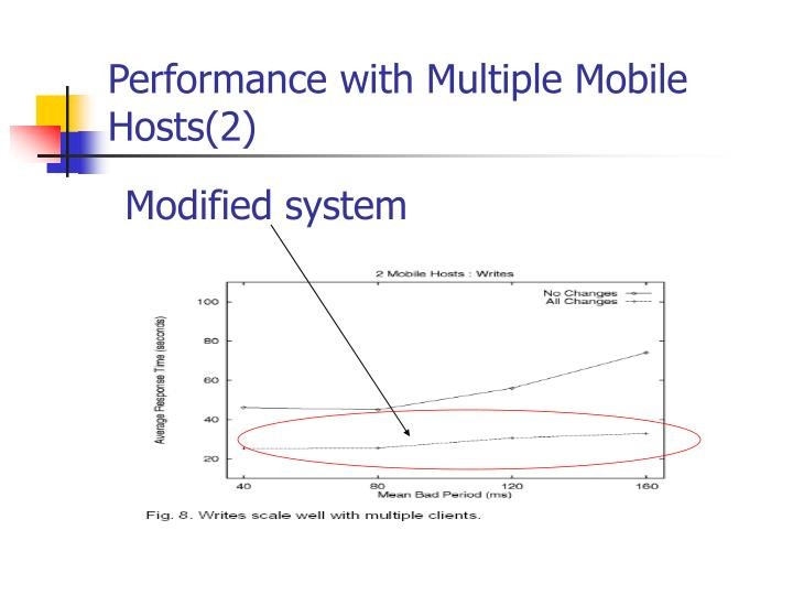 Performance with Multiple Mobile Hosts(2)