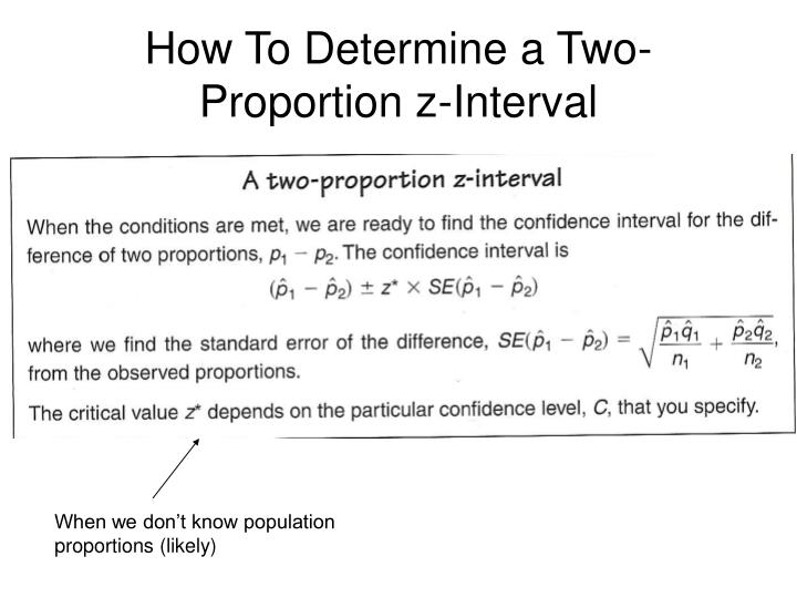 How To Determine a Two-Proportion z-Interval