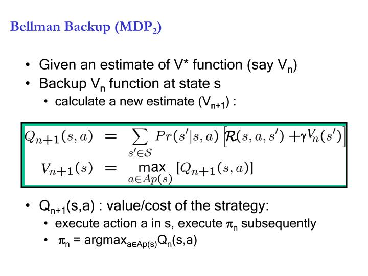 Bellman Backup (MDP