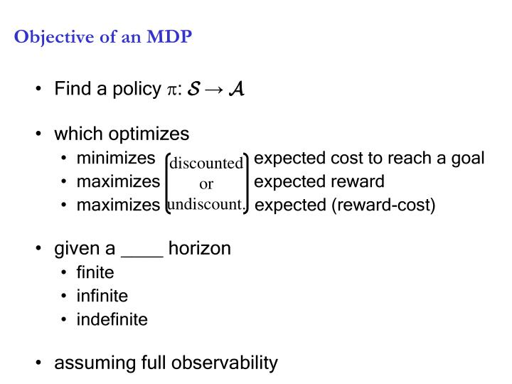 Objective of an MDP