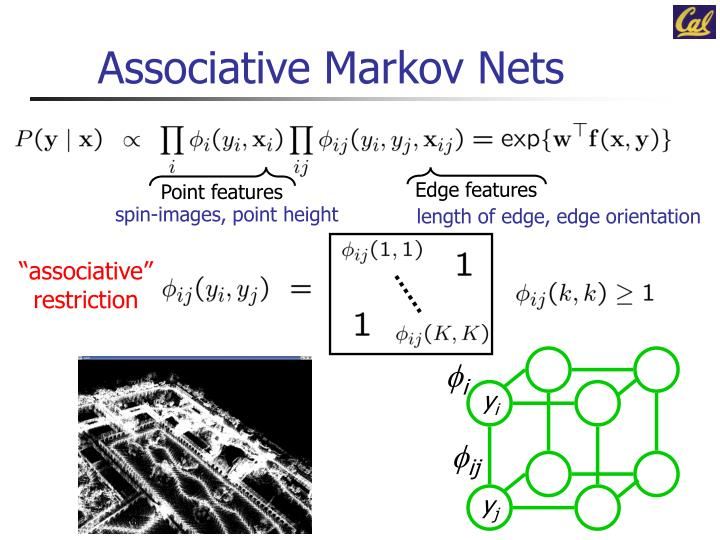 Associative Markov Nets
