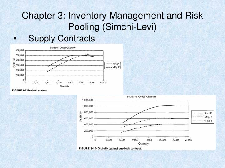 Chapter 3: Inventory Management and Risk Pooling (Simchi-Levi)