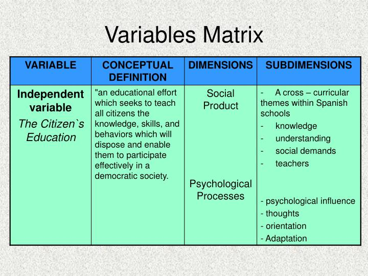 Variables Matrix