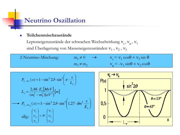 Neutrino Oszillation