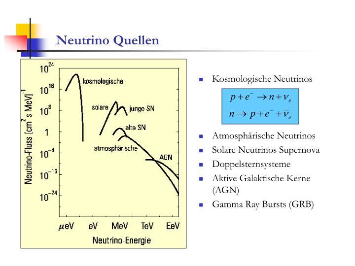 Neutrino Quellen