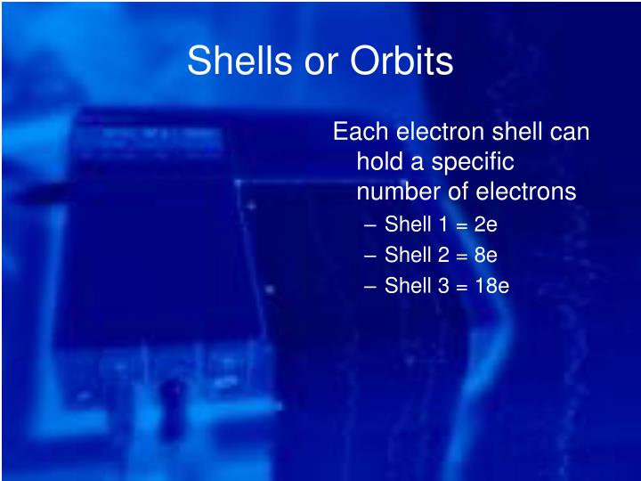 Shells or Orbits