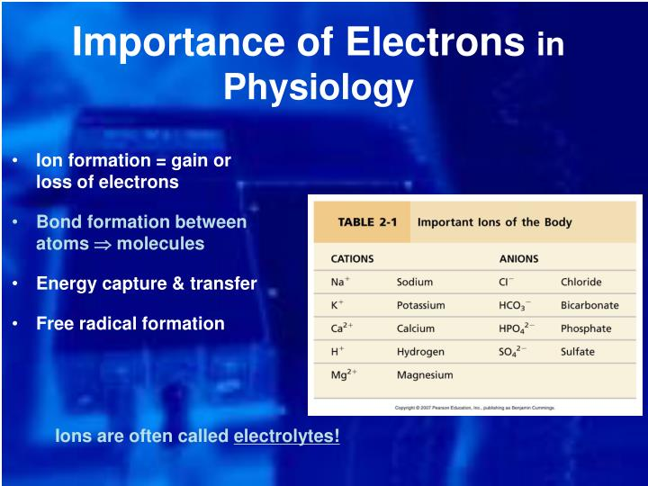 Importance of Electrons