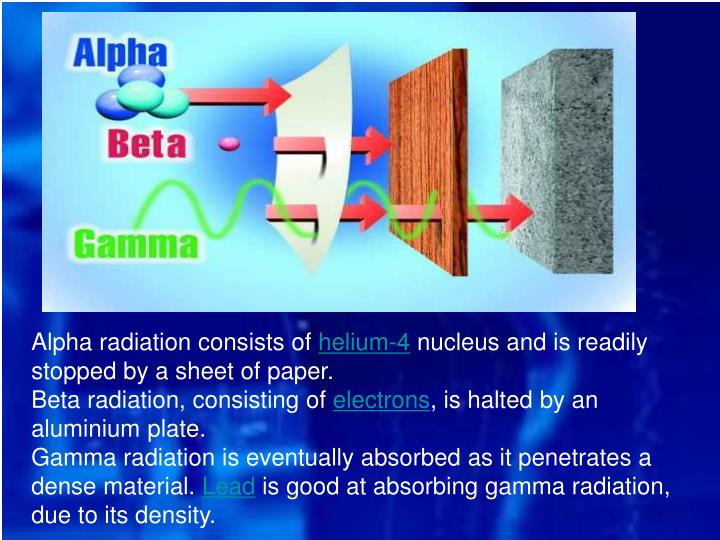 Alpha radiation consists of