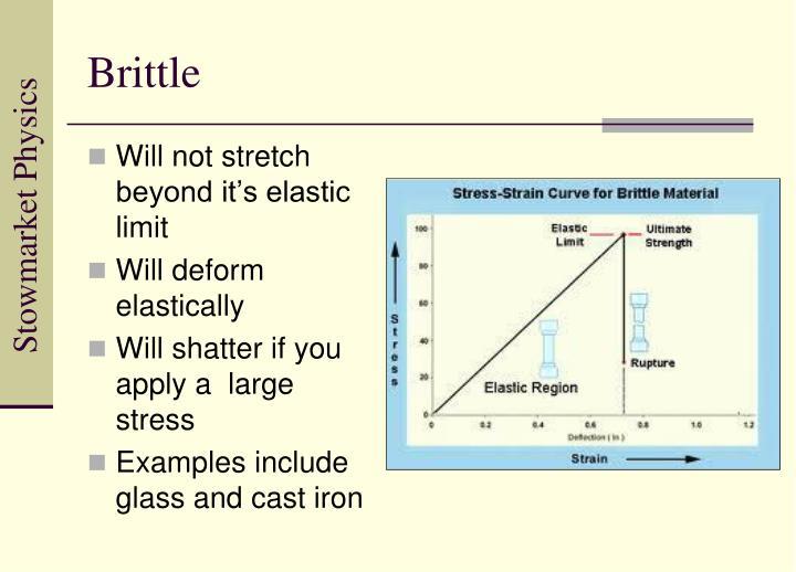 Brittle