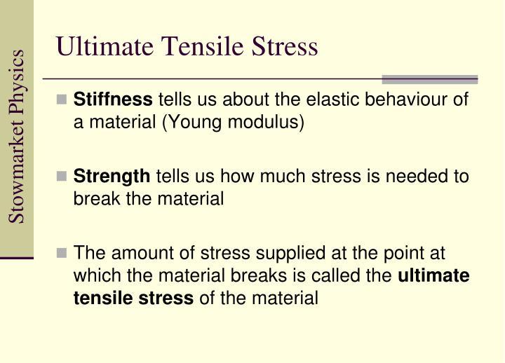 Ultimate Tensile Stress