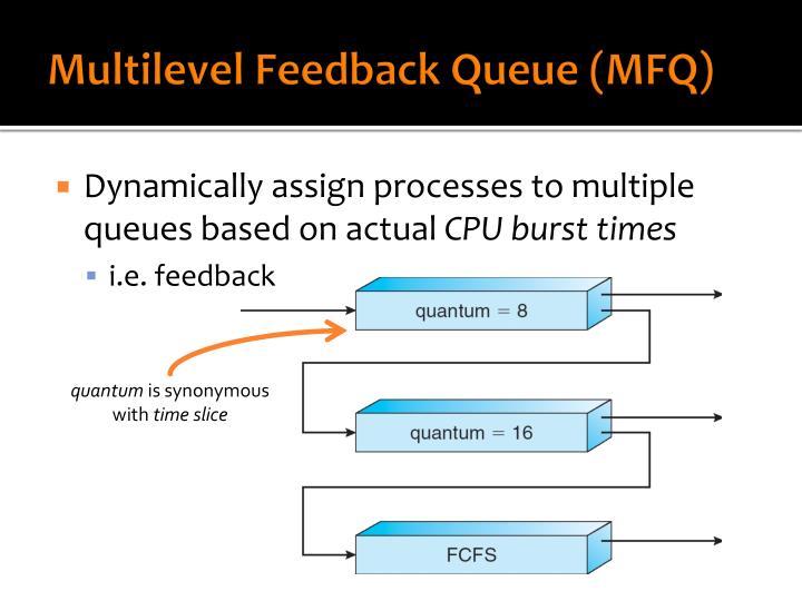Multilevel Feedback Queue (MFQ)