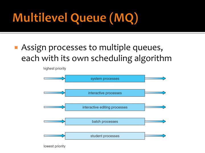 Multilevel Queue (MQ)