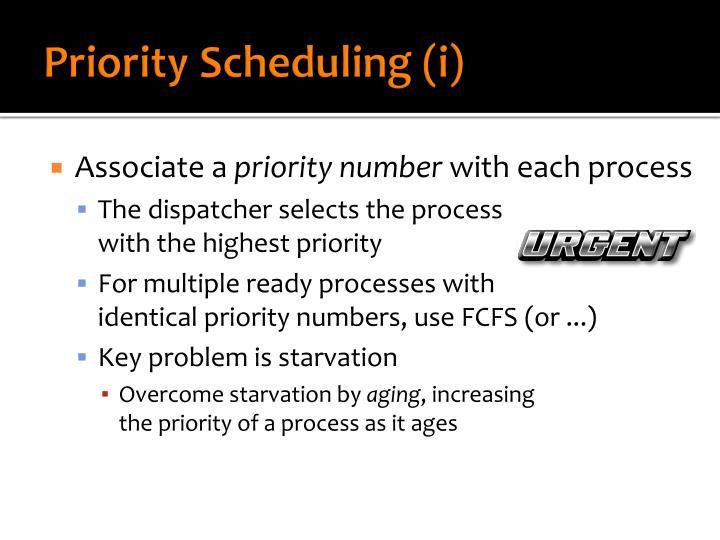Priority Scheduling (