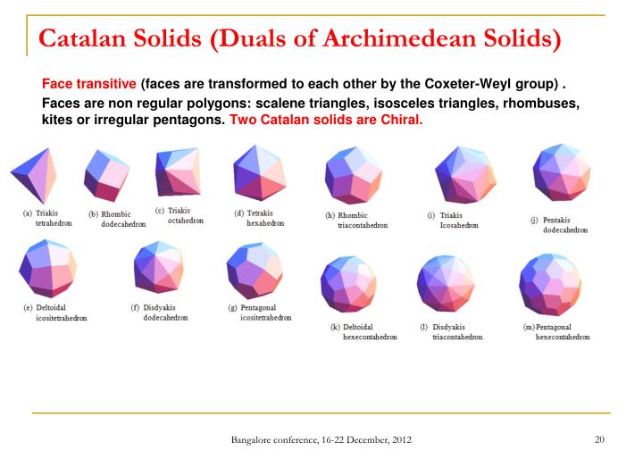 Catalan Solids (Duals of Archimedean Solids)